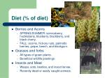 diet of diet