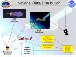 national data distribution3