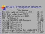 wcarc propagation beacons31