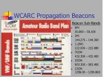 wcarc propagation beacons6