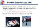 need for satellite aided sar