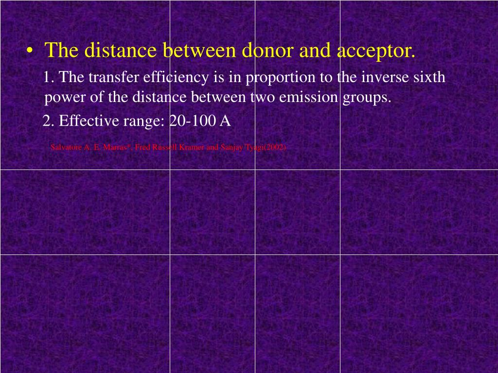The distance between donor and acceptor.