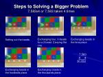 steps to solving a bigger problem 7 583x4 or 7 583 taken 4 times