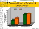 average hours of treatment over 2 years