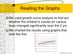 reading the graphs