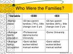 who were the families