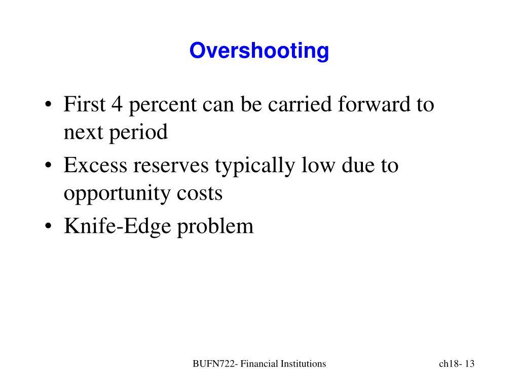 Overshooting