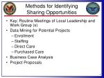 methods for identifying sharing opportunities