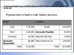 a new promoter buys 10 000 shares of rs 10 face value at a premium of rs 20