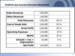 profit loss account income statement