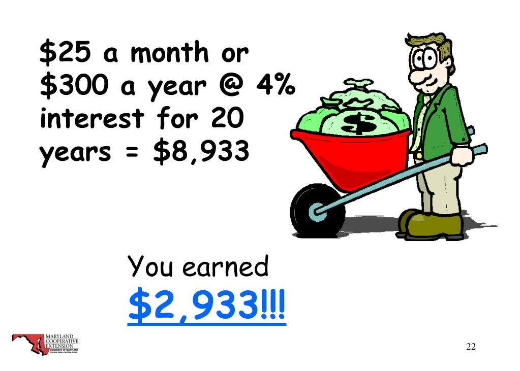 $25 a month or   	$300 a year @ 4% 	interest for 20 	years = $8,933