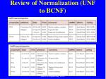 review of normalization unf to bcnf56