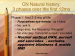 cn natural history 3 phases over the first 12mo