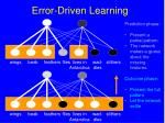 error driven learning97