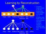learning by reconstruction151