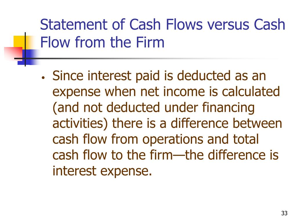 Statement of Cash Flows versus Cash Flow from the Firm