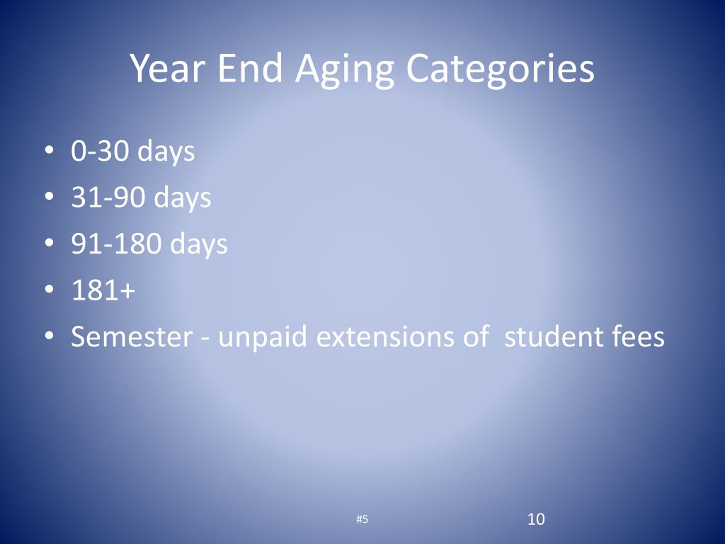 Year End Aging Categories