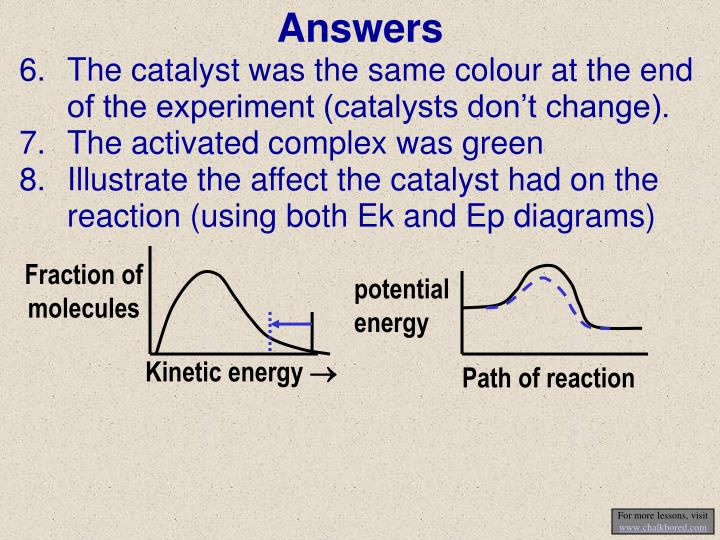 Ppt Kinetic Vs Potential Energy Diagrams Powerpoint Presentation
