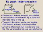 ep graph important points