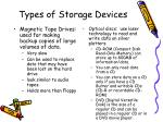 types of storage devices23