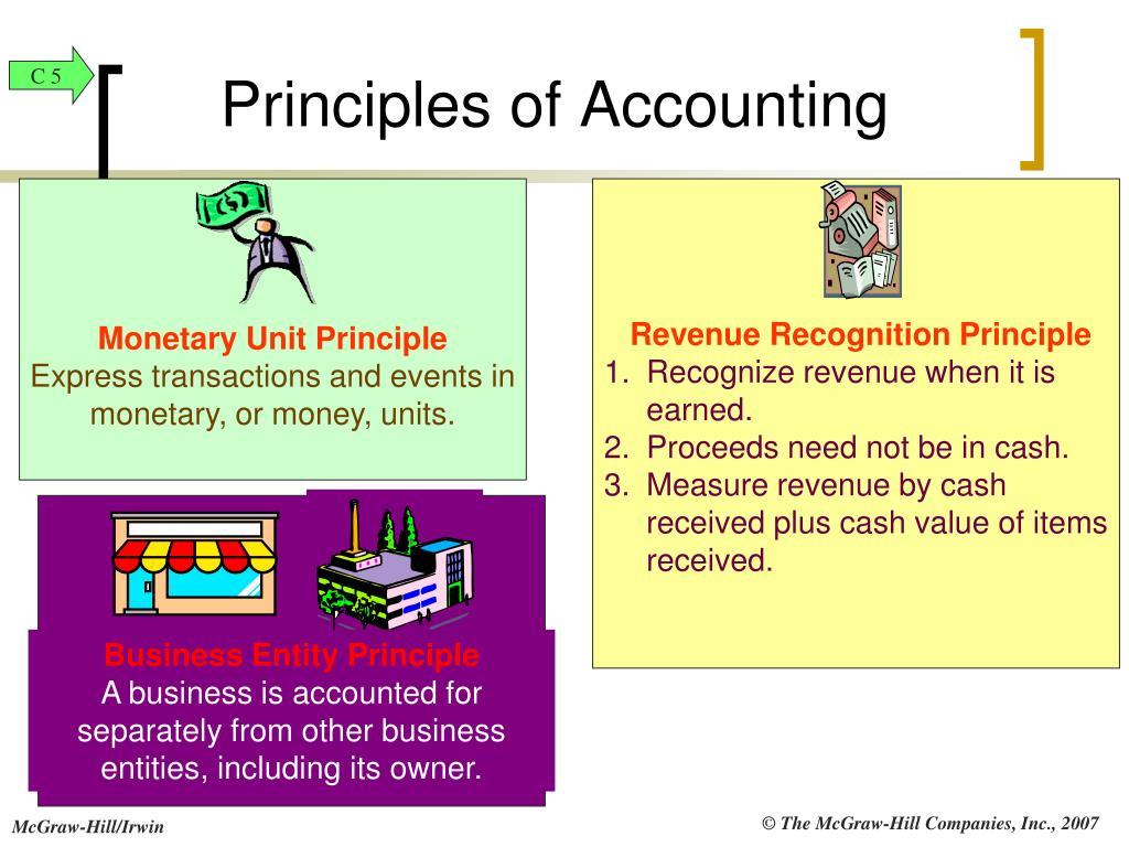 Revenue Recognition Principle