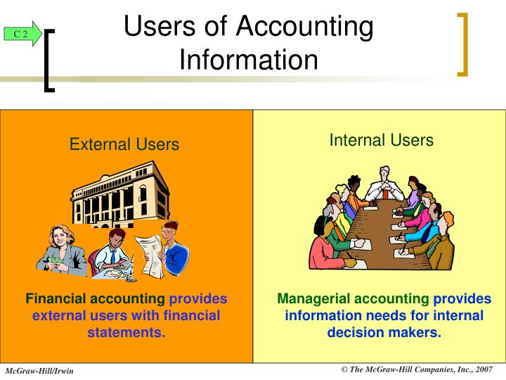 uses of management accounting information Accounting performance measures discuss the uses of accounting info in performance measurements management often reviews this information to determine how well their business is operating a common use of such information is measuring the performance of.