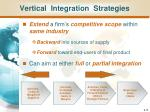 vertical integration strategies