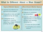 what is different about a blue ocean