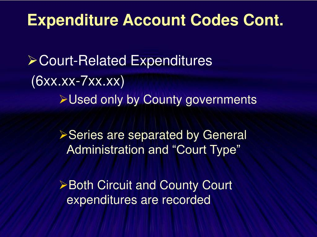 Expenditure Account Codes Cont.