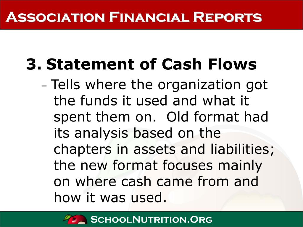 Association Financial Reports