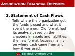 association financial reports16