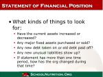 statement of financial position21
