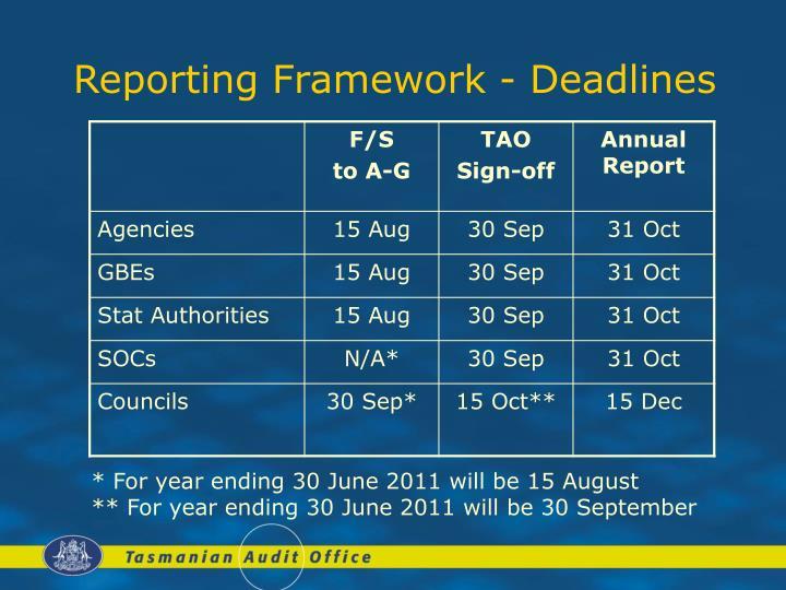 Reporting framework deadlines