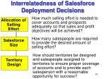 interrelatedness of salesforce deployment decisions
