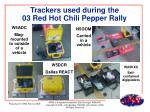 trackers used during the 03 red hot chili pepper rally