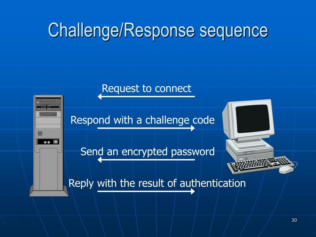 Challenge/Response sequence