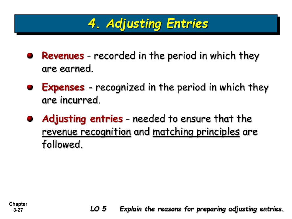 4. Adjusting Entries