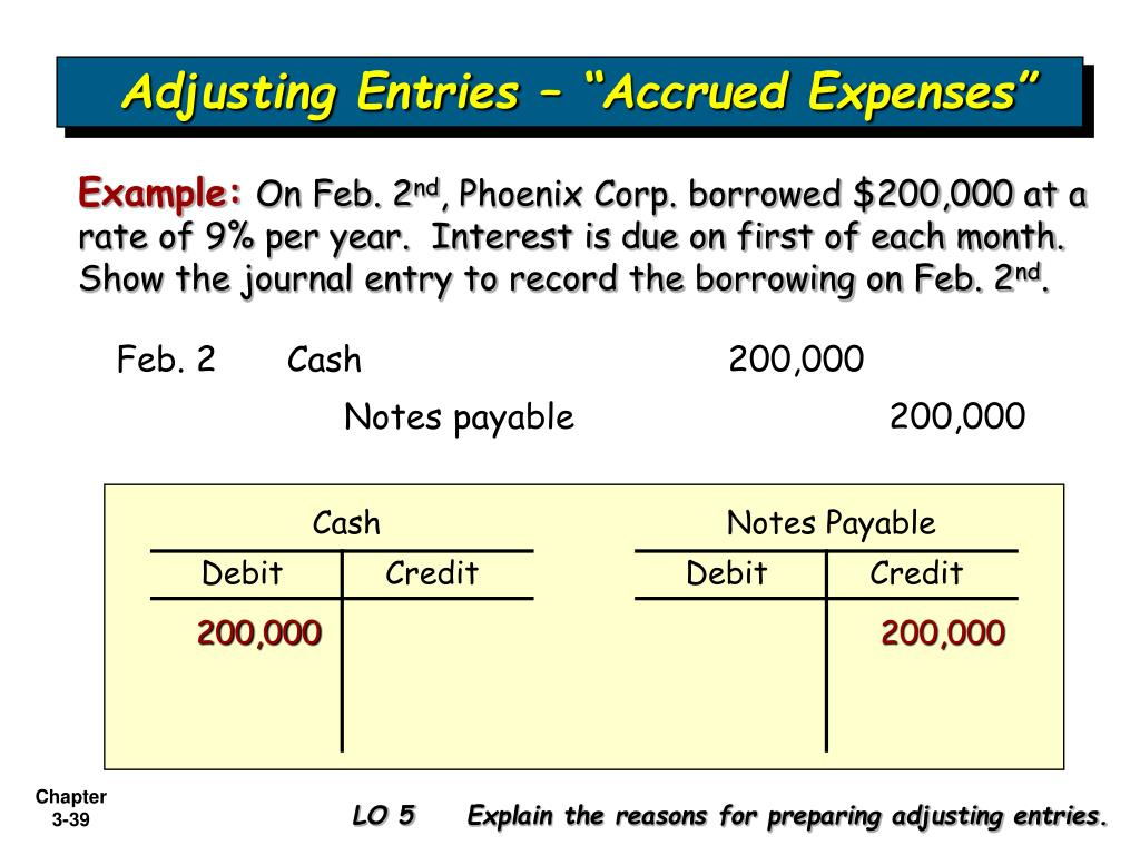 "Adjusting Entries – ""Accrued Expenses"""