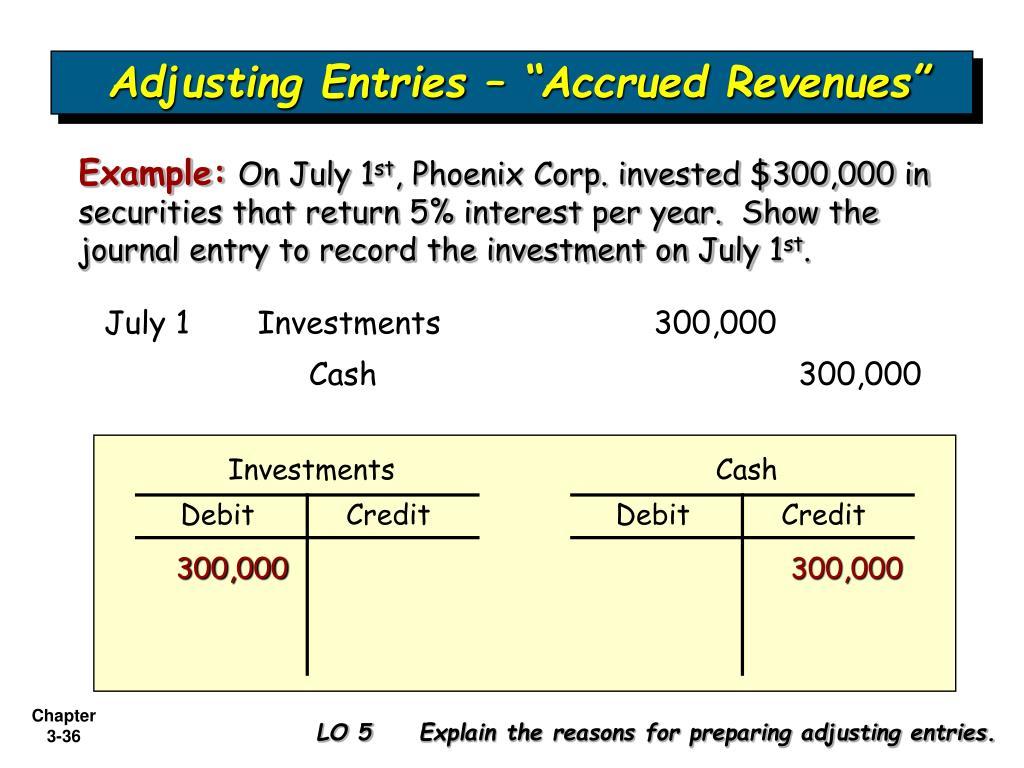 """Adjusting Entries – """"Accrued Revenues"""""""