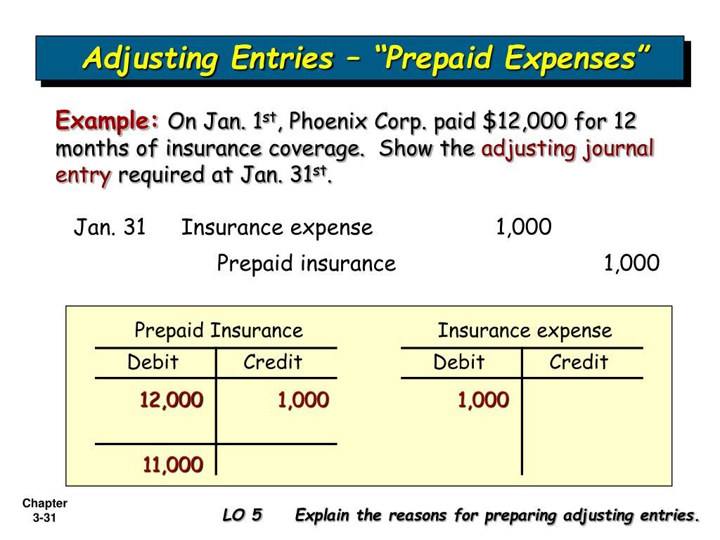 """Adjusting Entries – """"Prepaid Expenses"""""""
