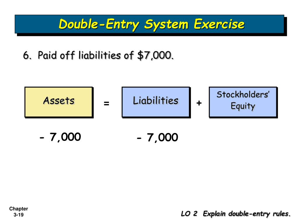 Double-Entry System Exercise