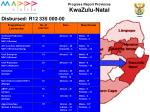 progress report provinces kwazulu natal
