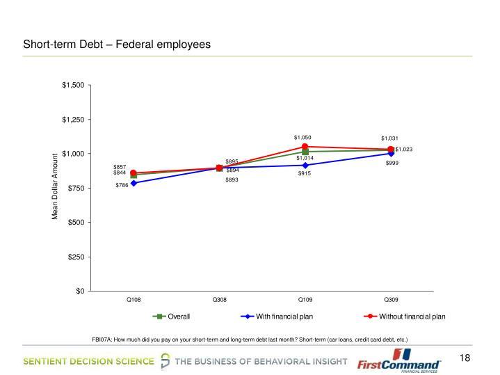 Short-term Debt – Federal employees