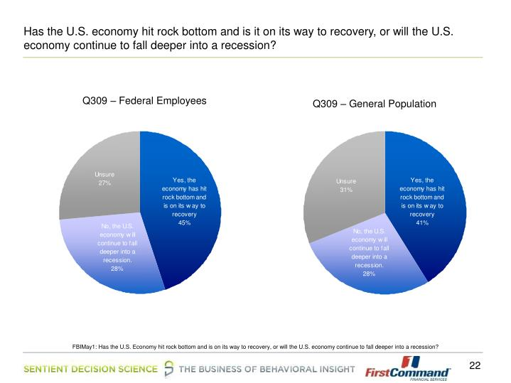 Has the U.S. economy hit rock bottom and is it on its way to recovery, or will the U.S. economy continue to fall deeper into a recession?