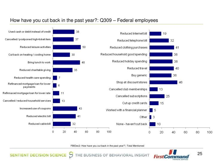 How have you cut back in the past year?: Q309 – Federal employees