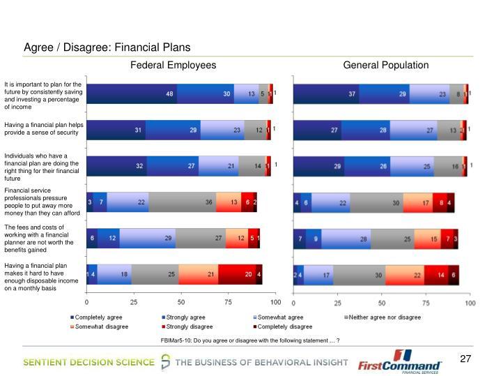 Agree / Disagree: Financial Plans