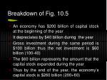 breakdown of fig 10 5