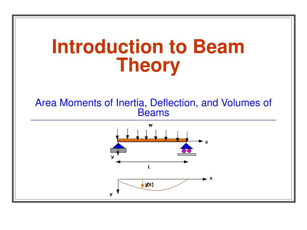 introduction to beam theory l.