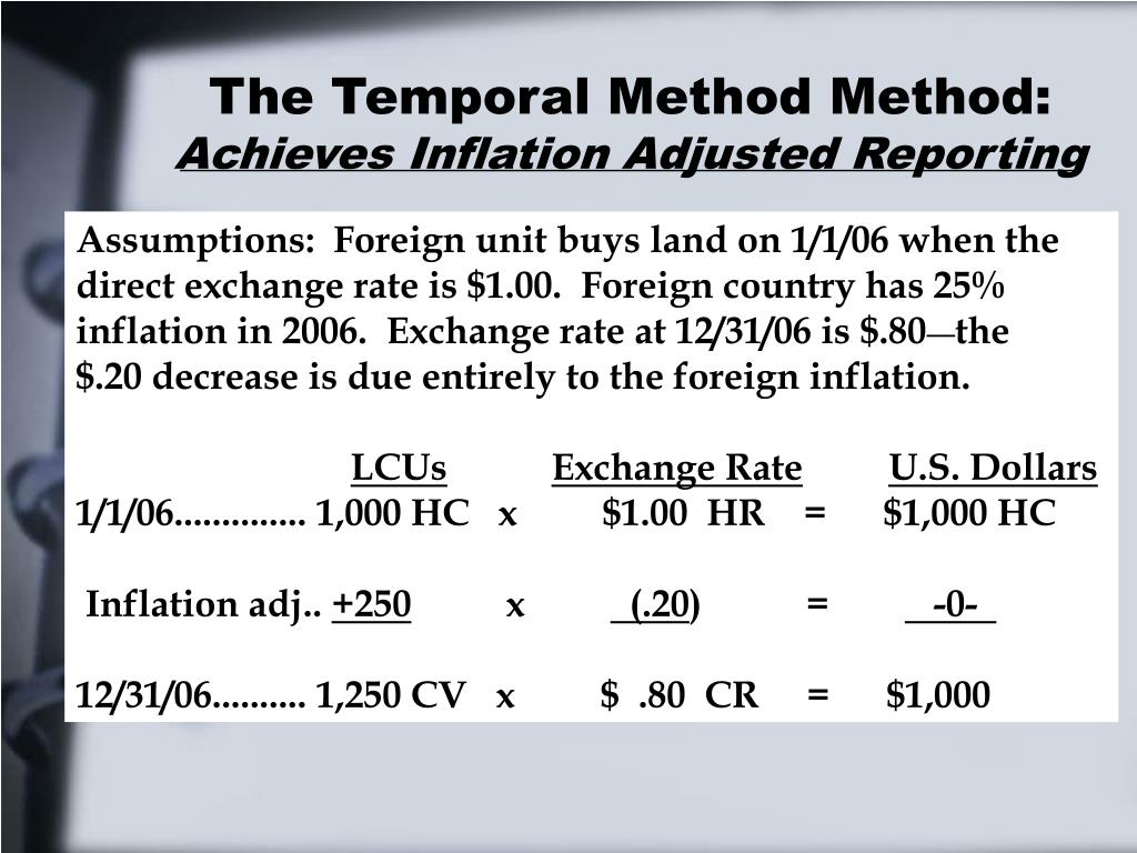 The Temporal Method Method: