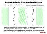 compensation by wavefront predistortion